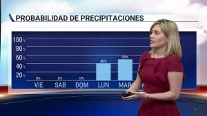 Condiciones secas y estables durante el fin de semana. Frente frío llegará a inicios de la próxima semana dejando lluvias y bajas temperaturas
