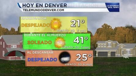 Hoy el termómetro vuelve a aumentar tras la retirada de la nubosidad y la nieve. Aquí conoces como será tú fin de semana.