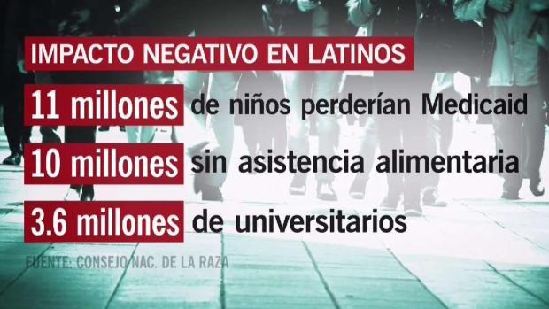 [TLMD - MIA] Los hispanos serían los más afectados por la reforma fiscal
