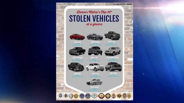 Programa piloto contra robos de autos en Denver